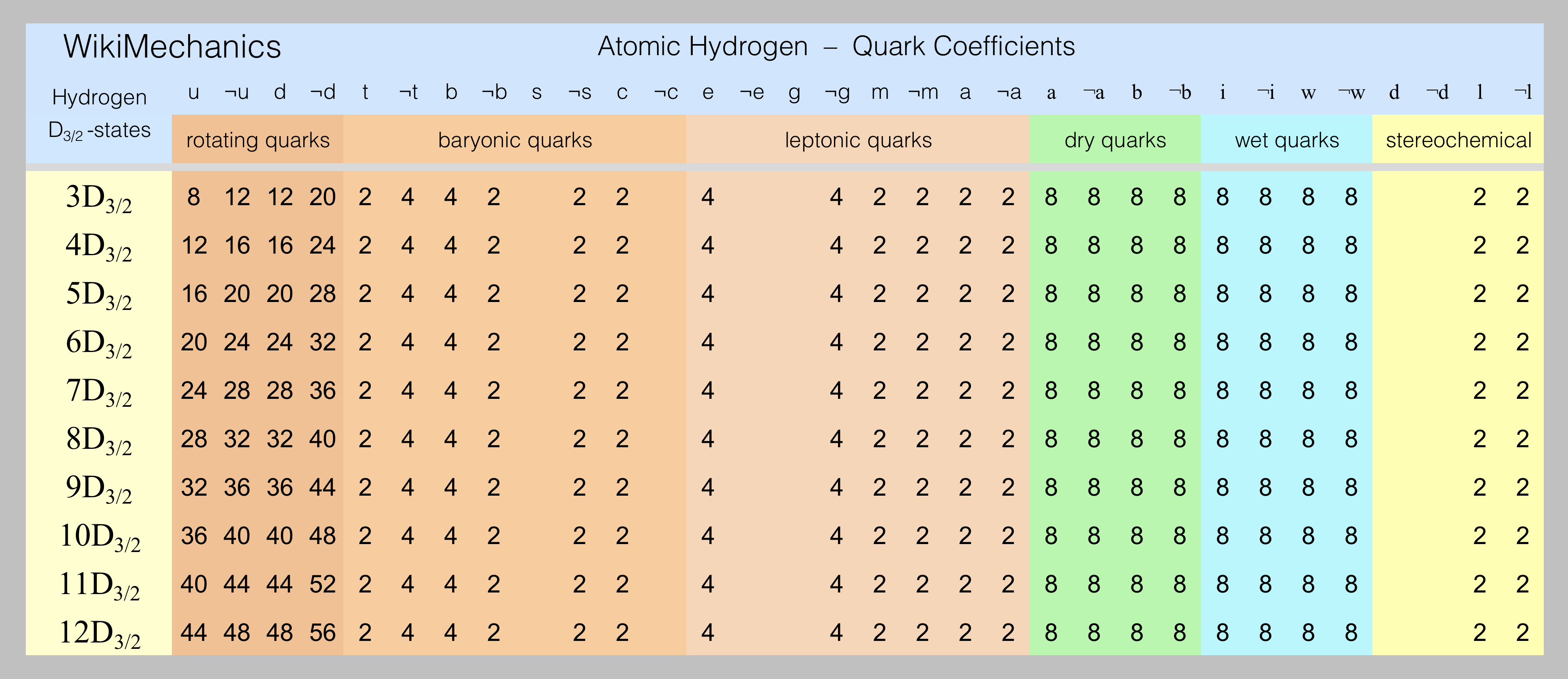 hd3-2quarks.png