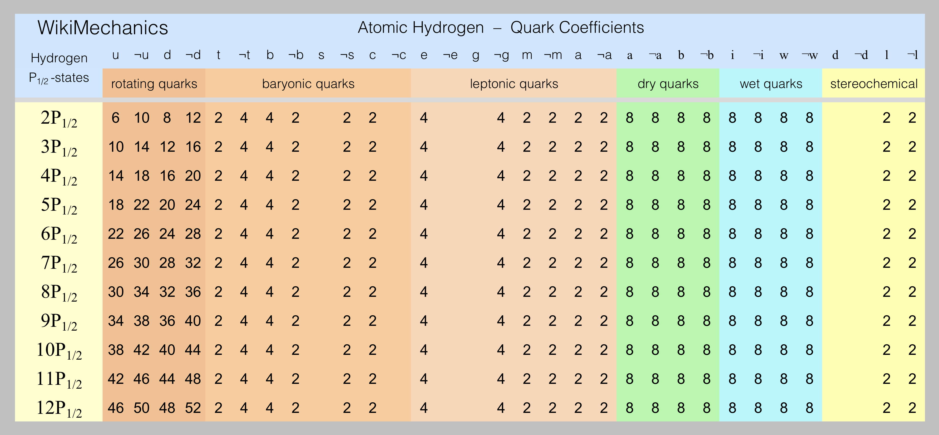 hp1-2quarks.png