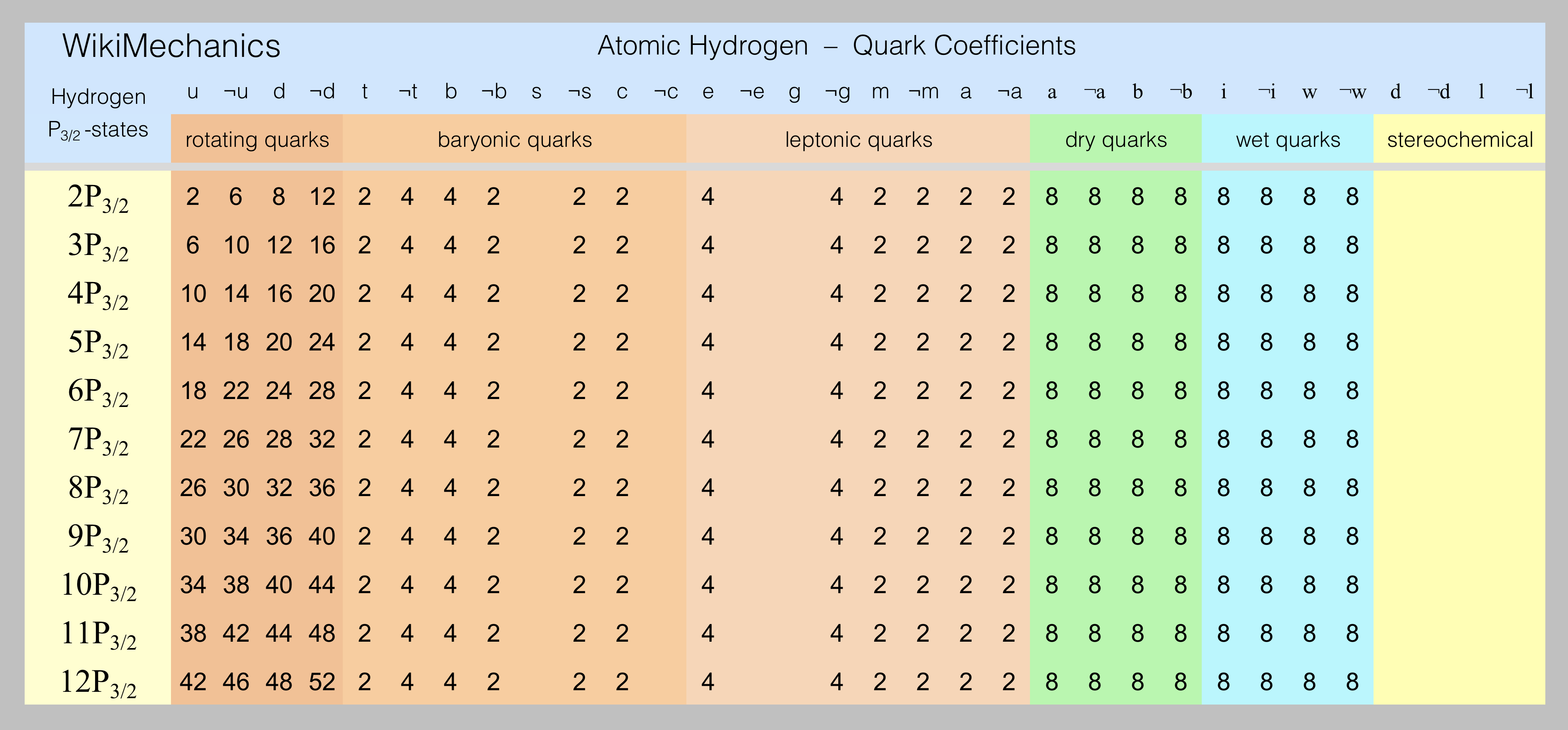 hp3-2quarks.png