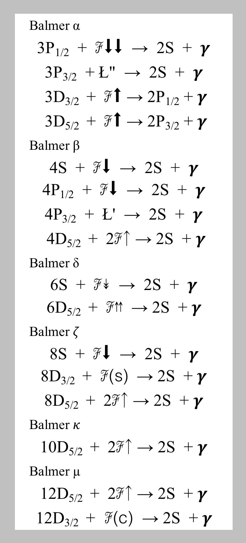 balmer-processes.png
