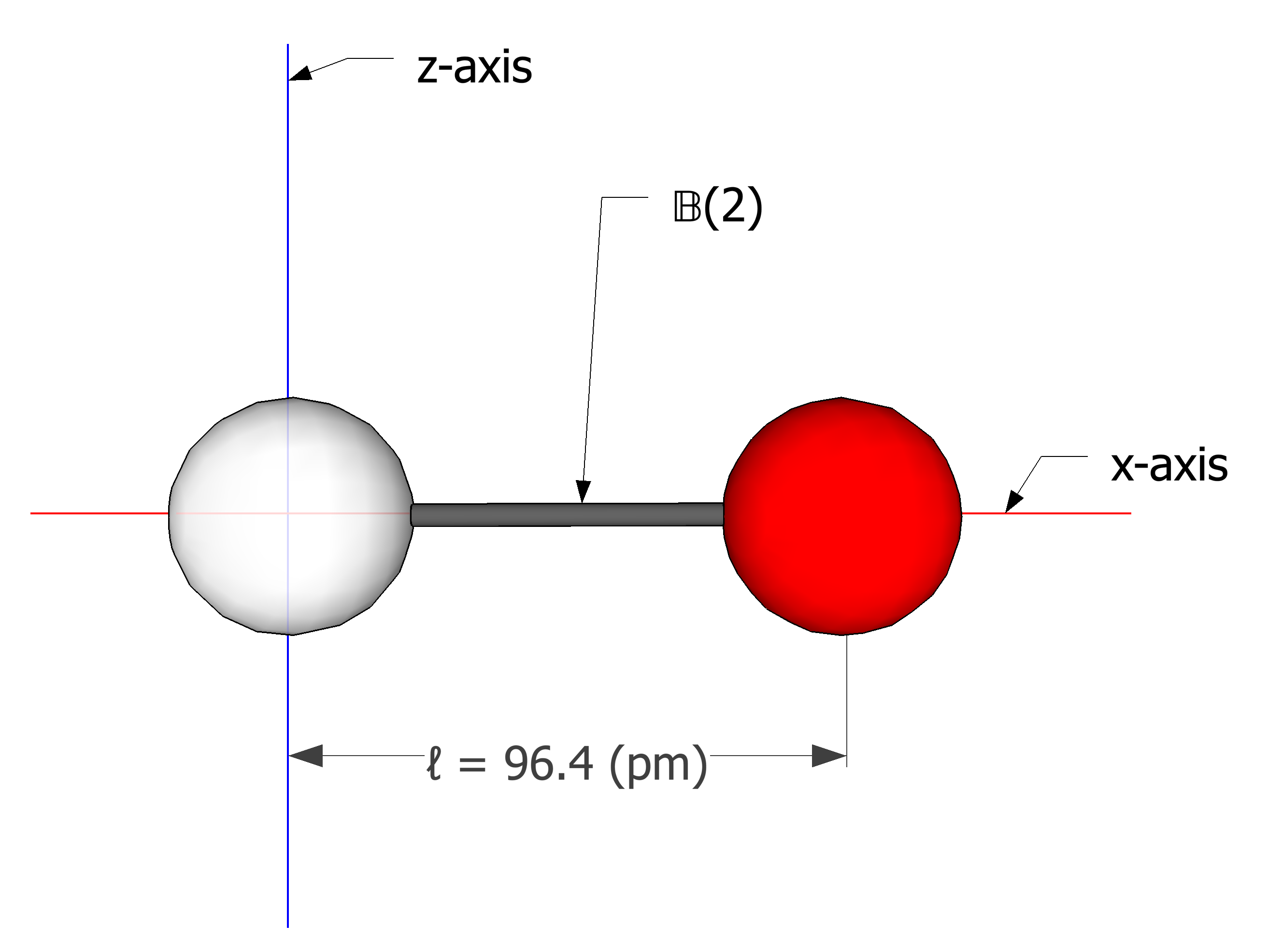 A two-dimensional Cartesian coordinate system defined by the two atoms that form a hydroxide ion. The red ball represents oxygen.