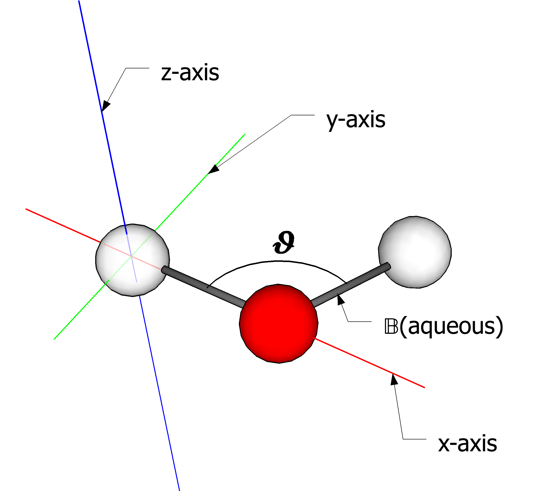A three-dimensional Cartesian coordinate system defined by the three atoms that make a molecule of water.