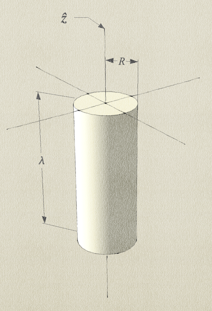 An atomic event modeled as a geometric cylinder in Euclidean space.